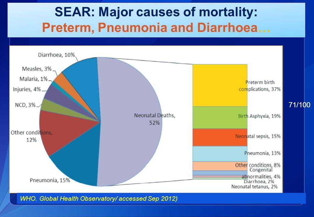 of Congenital Anomalies