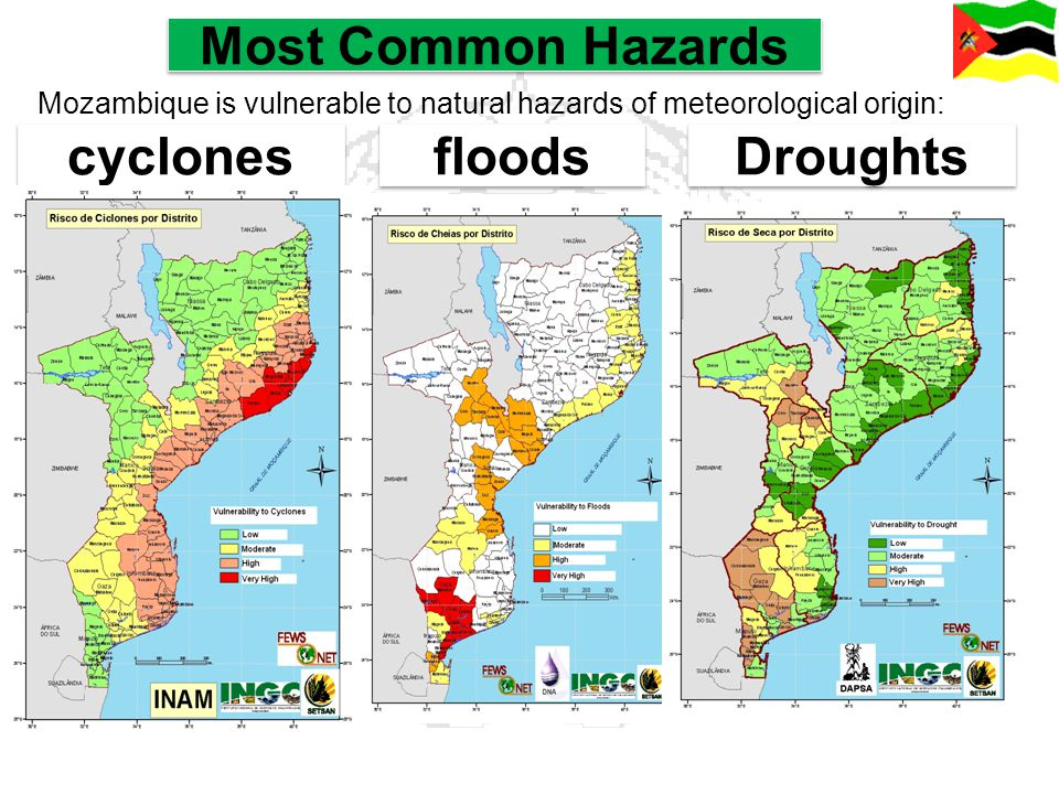 Most Common Hazards cyclones floods Droughts