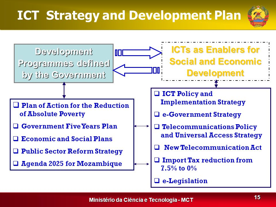 ICT Strategy and Development Plan