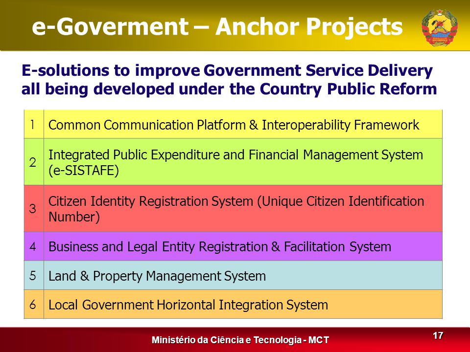 e-Goverment – Anchor Projects
