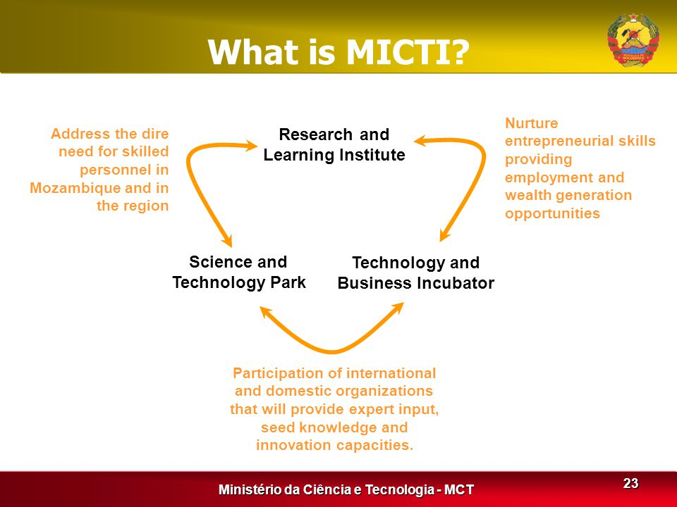 What is MICTI Research and Learning Institute