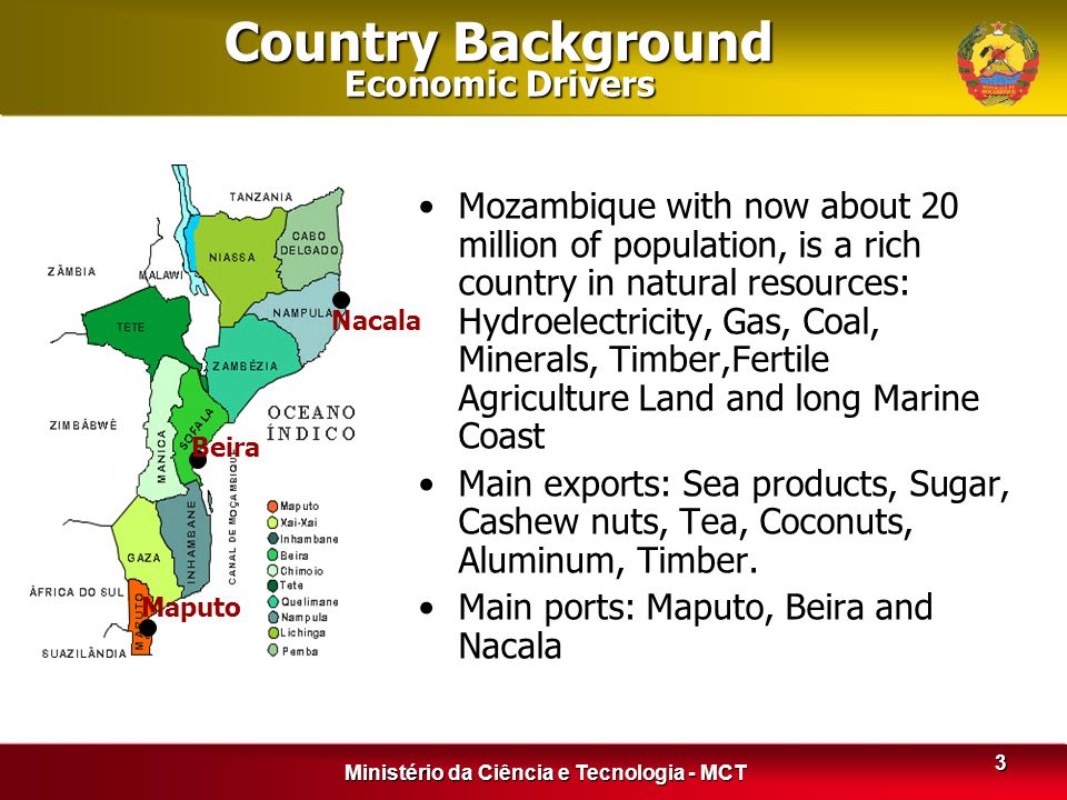 Country Background Economic Drivers