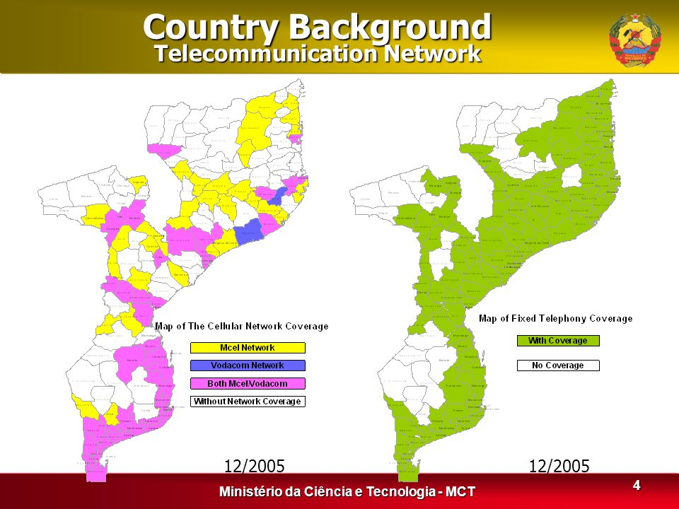 Country Background Telecommunication Network