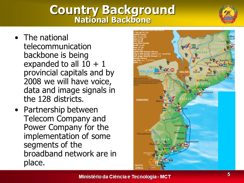 Country Background National Backbone