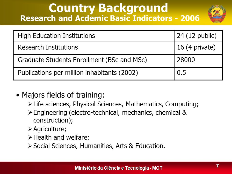 Country Background Research and Acdemic Basic Indicators - 2006