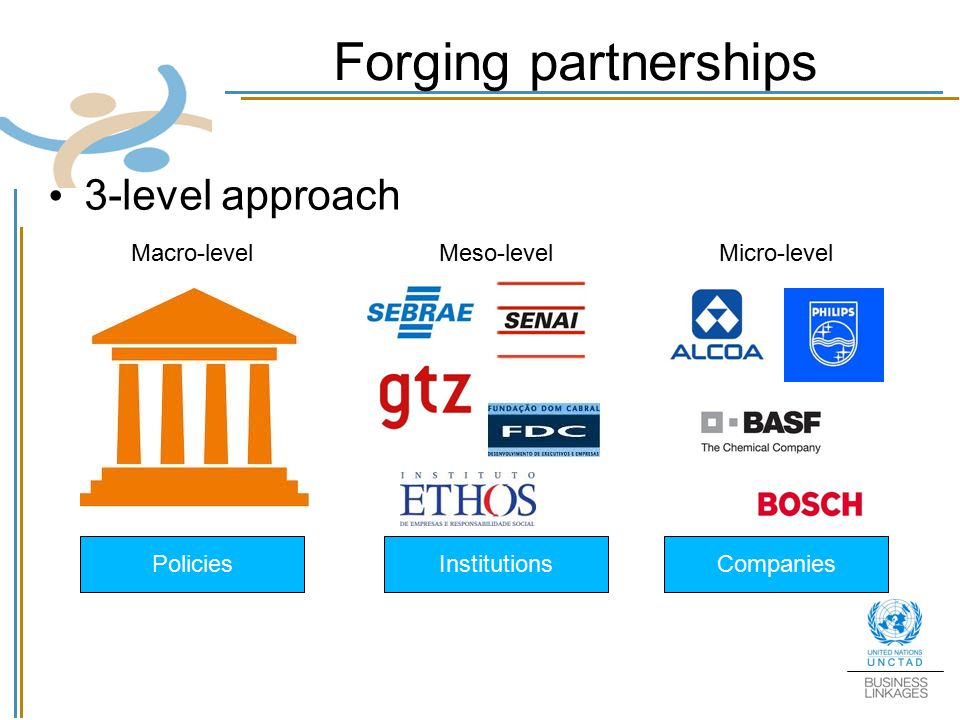 Forging partnerships 3-level approach Macro-level Meso-level