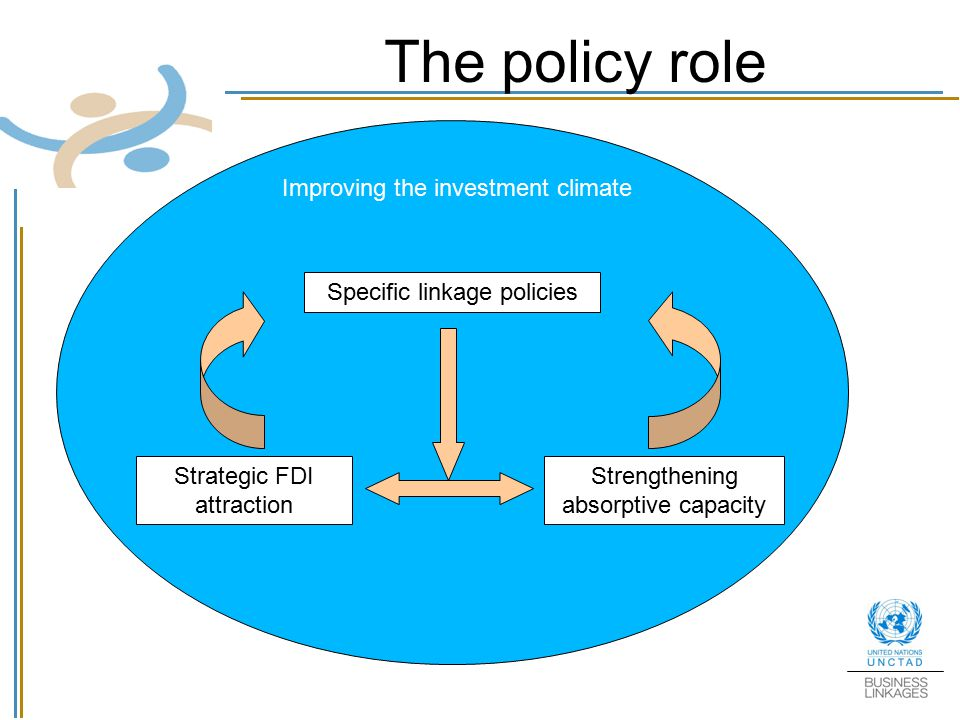 The policy role Improving the investment climate