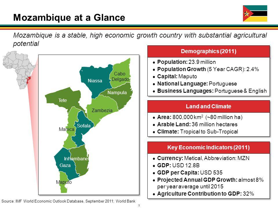Key Economic Indicators (2011)