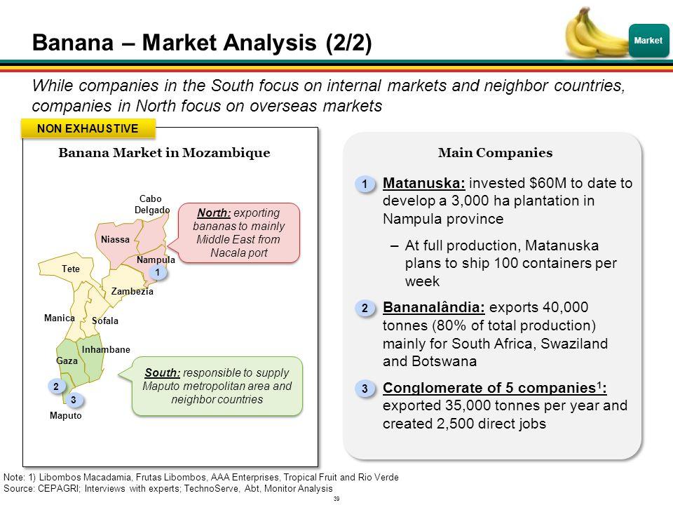 Banana Market in Mozambique