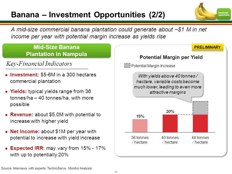 Banana – Investment Opportunities (2/2)