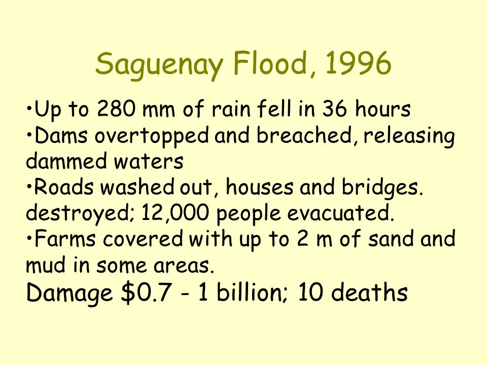 Saguenay Flood, 1996 Damage $0.7 - 1 billion; 10 deaths