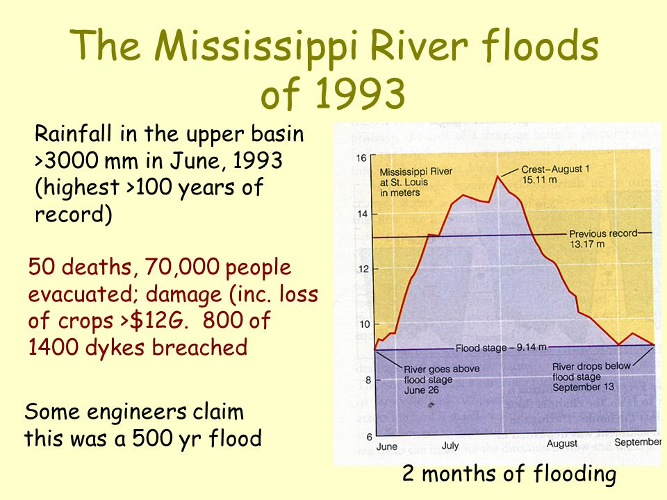 The Mississippi River floods of 1993
