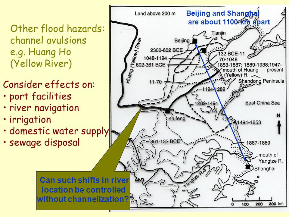 Other flood hazards: channel avulsions e.g. Huang Ho (Yellow River)