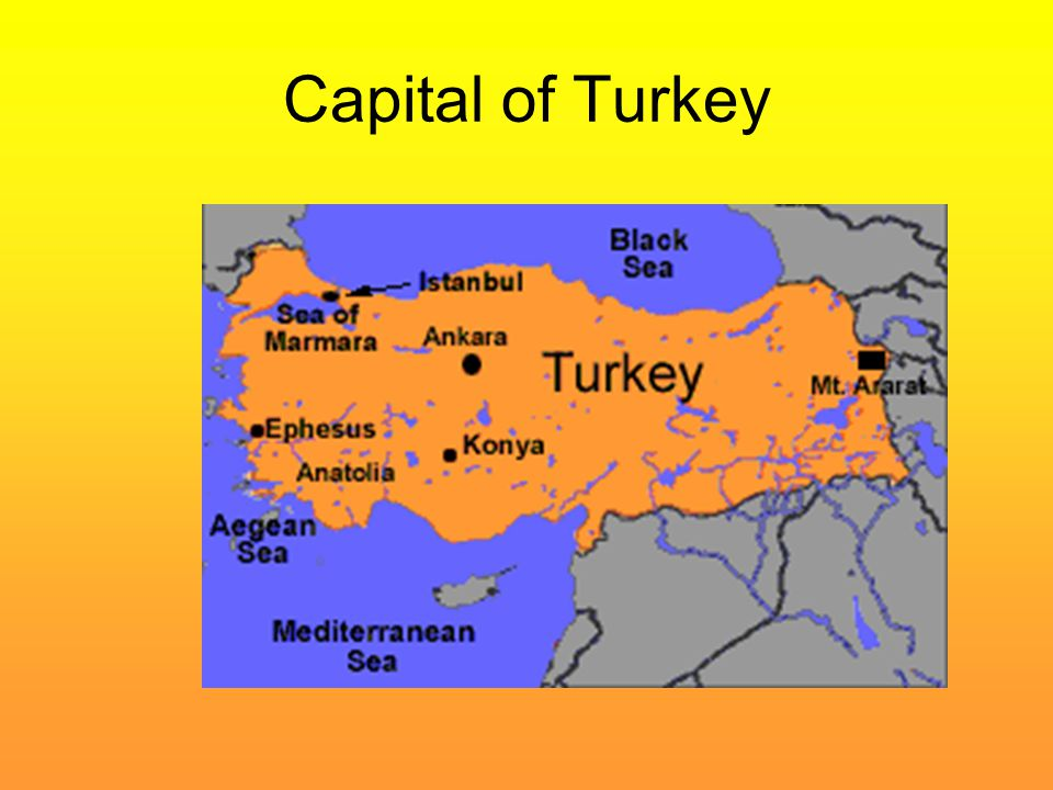 Capital of Turkey
