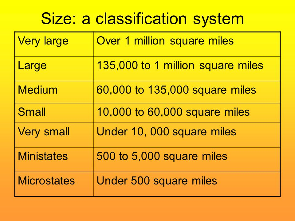 Size: a classification system