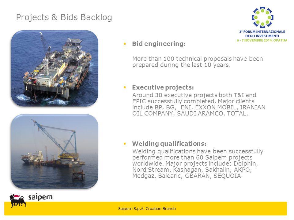 Projects & Bids Backlog