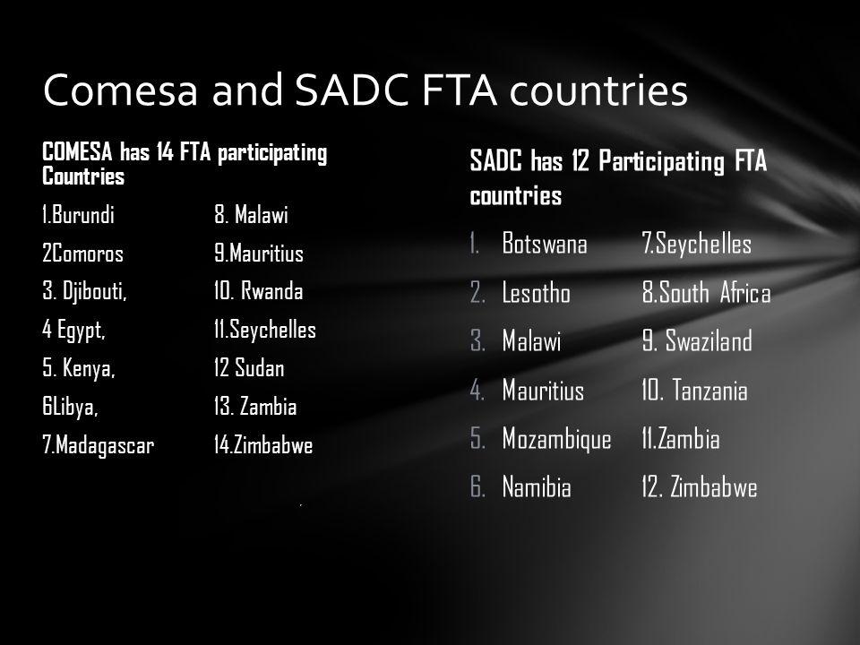 Comesa and SADC FTA countries
