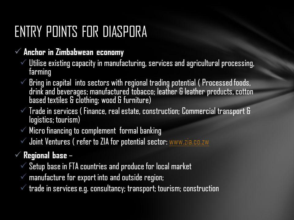 ENTRY POINTS FOR DIASPORA