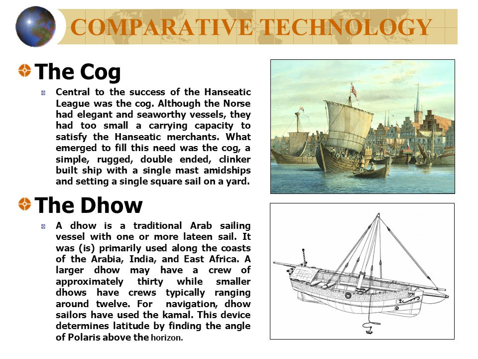 COMPARATIVE TECHNOLOGY