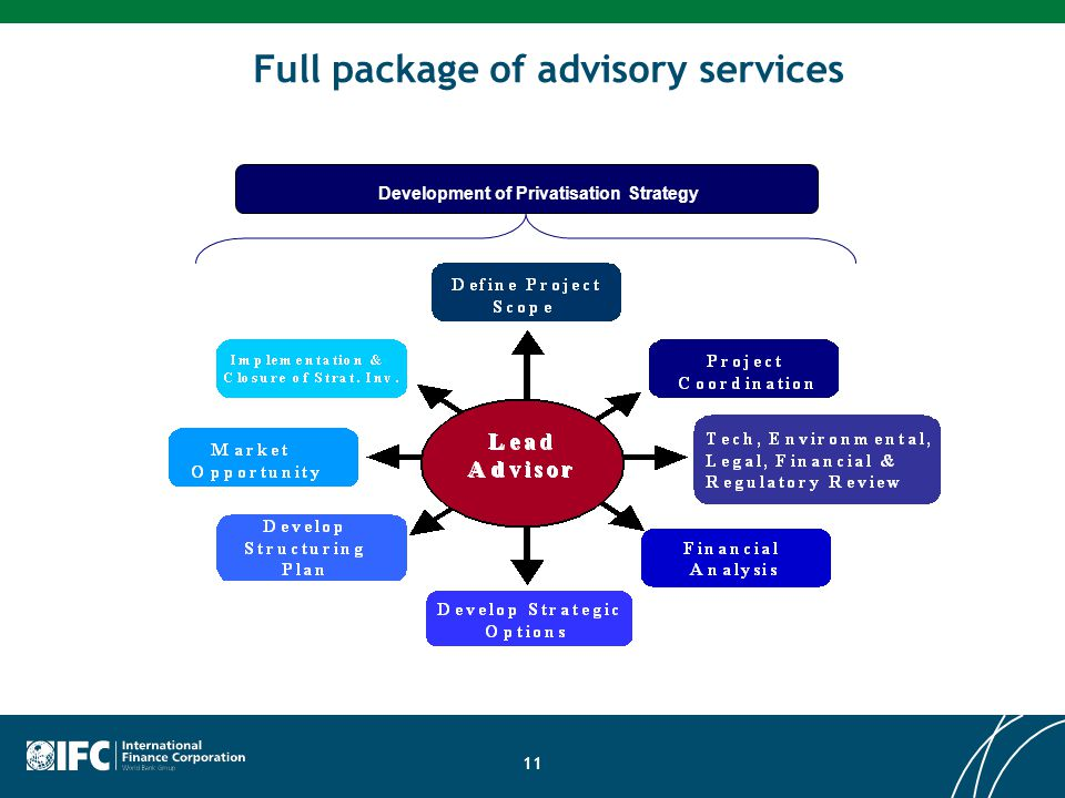 Full package of advisory services