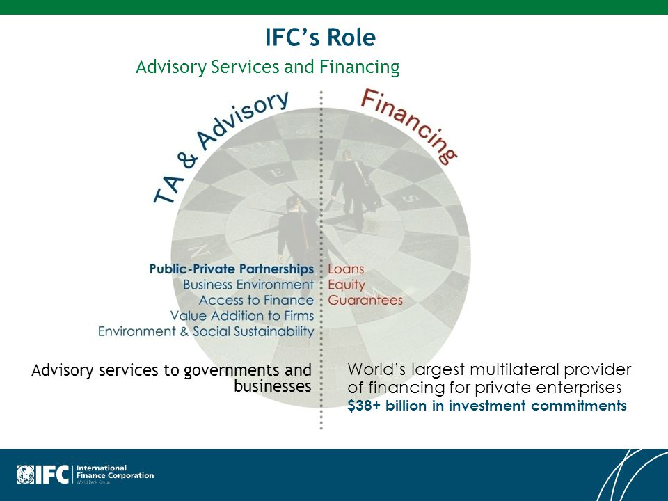 IFC's Role Advisory Services and Financing