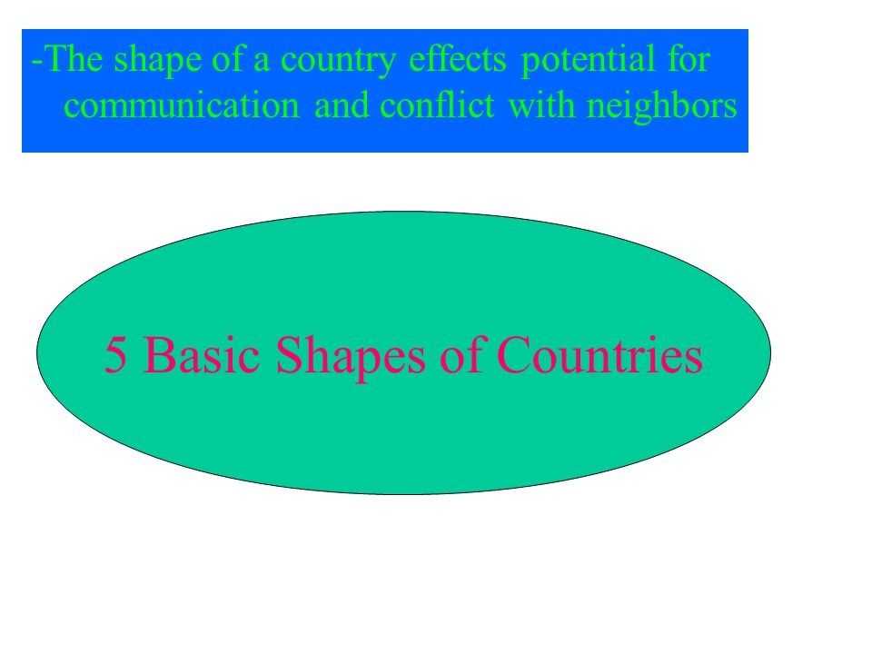 5 Basic Shapes of Countries