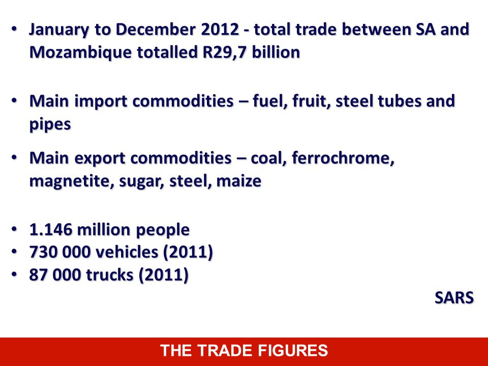 Main import commodities – fuel, fruit, steel tubes and pipes