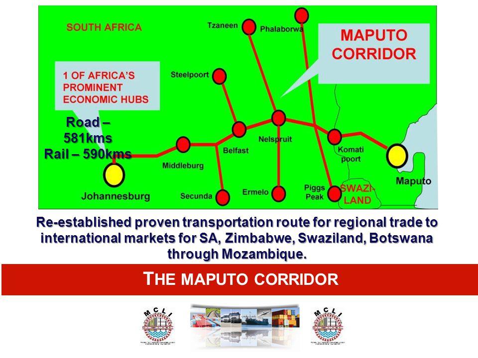 THE MAPUTO CORRIDOR Road – 581kms Rail – 590kms