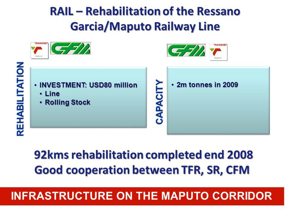 RAIL – Rehabilitation of the Ressano Garcia/Maputo Railway Line
