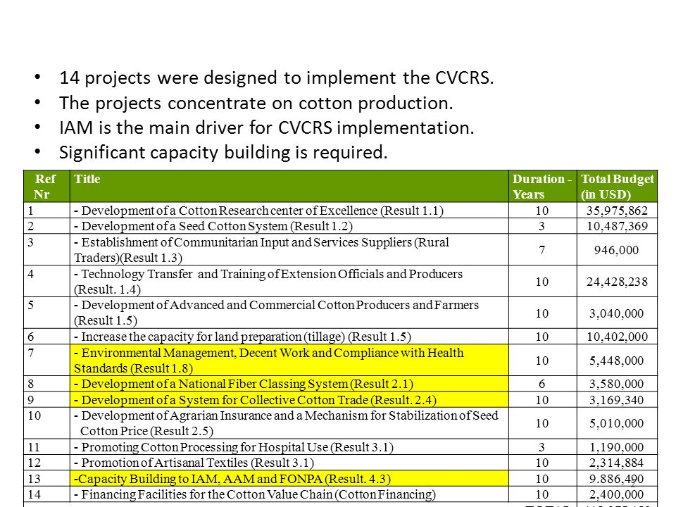 14 projects were designed to implement the CVCRS.
