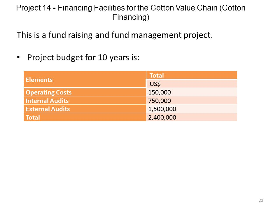 This is a fund raising and fund management project.