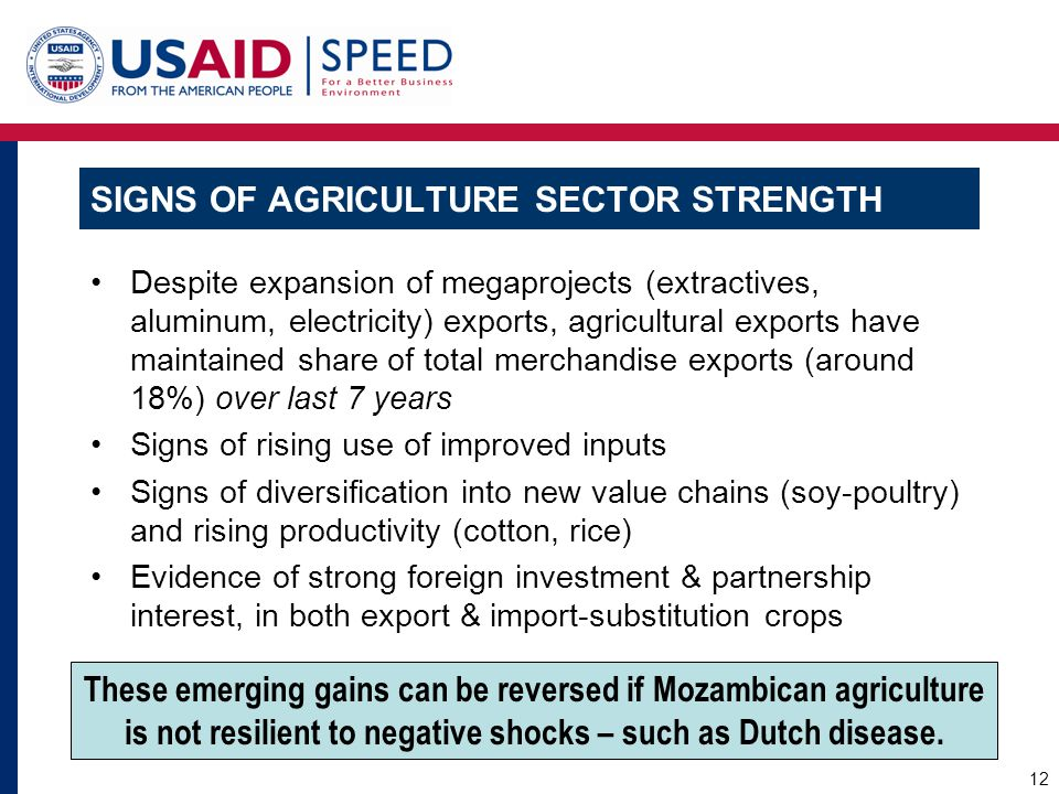 Signs of Agriculture Sector Strength