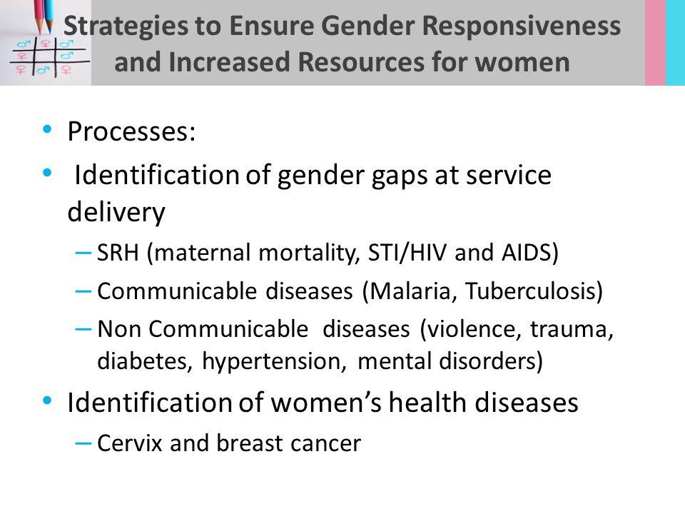 Identification of gender gaps at service delivery
