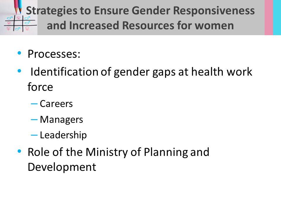 Identification of gender gaps at health work force