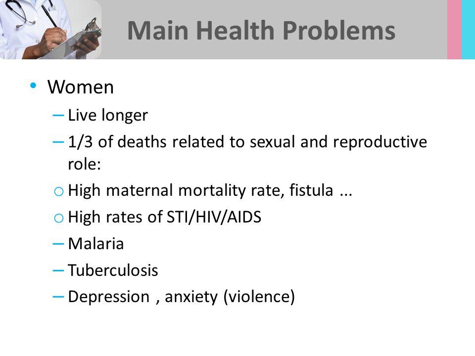 Main Health Problems Women Live longer