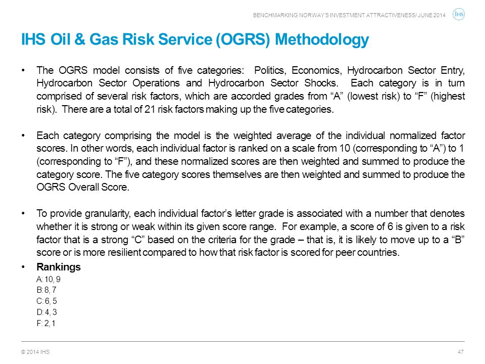 IHS Oil & Gas Risk Service (OGRS) Methodology