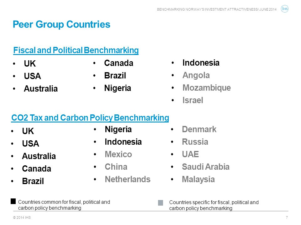 Peer Group Countries Fiscal and Political Benchmarking UK USA