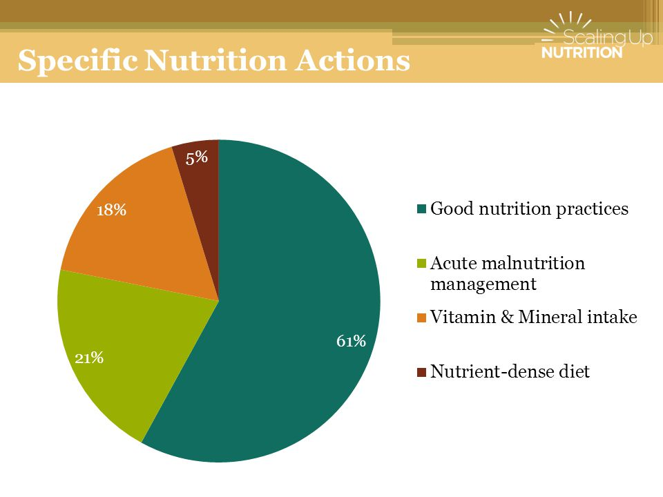 Specific Nutrition Actions