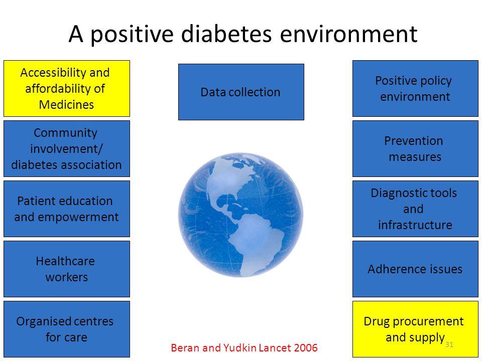 A positive diabetes environment