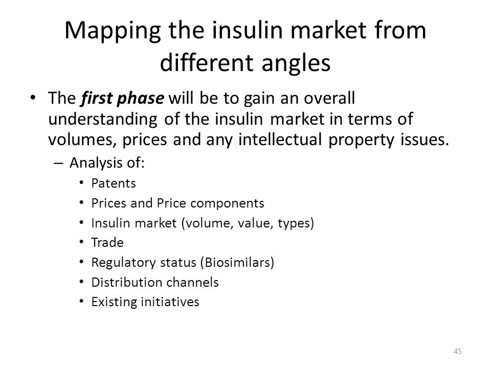 Mapping the insulin market from different angles
