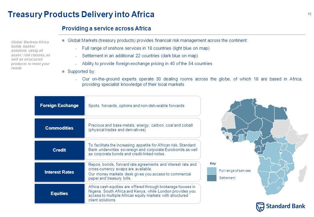 IB and TPS Delivery Into Africa