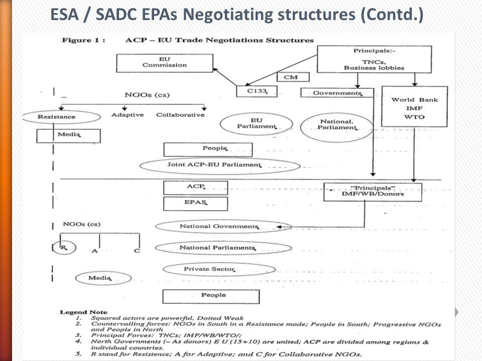 ESA / SADC EPAs Negotiating structures (Contd.)