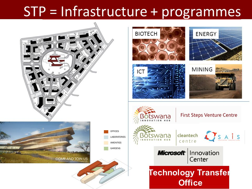 STP = Infrastructure + programmes