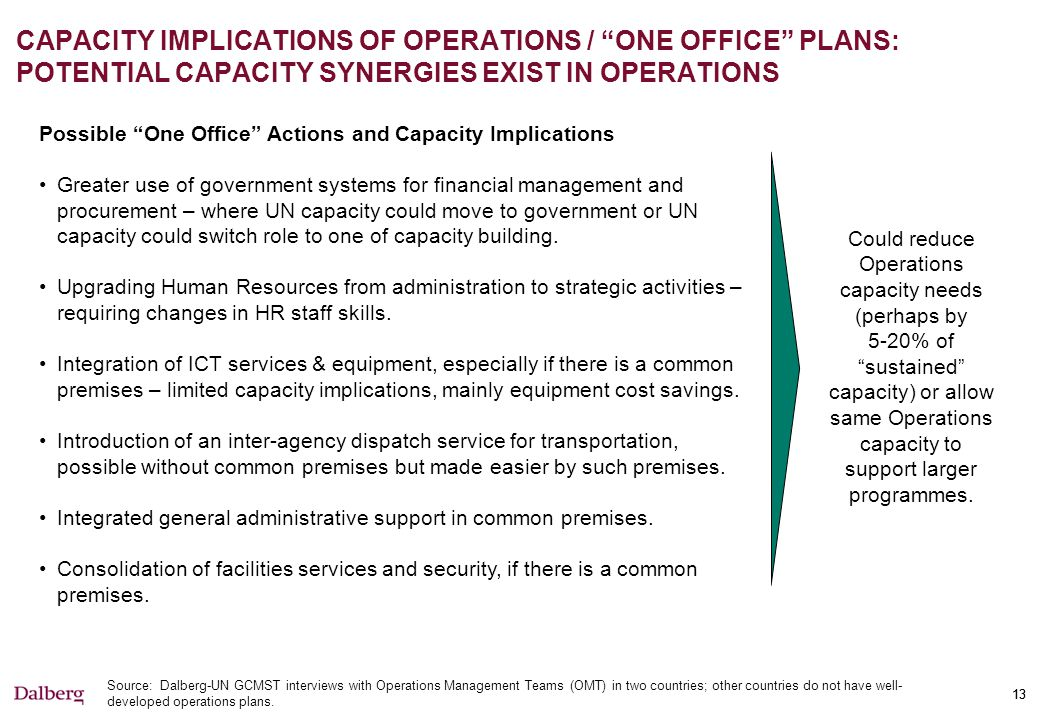 ACTIONS PLANNED BY UNCTS: APPROACH TO UNCT CAPACITY PLANNING WORKSHOPS