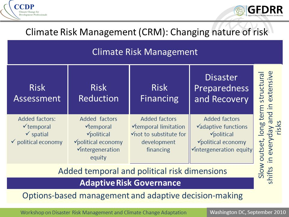 Adaptive Risk Governance