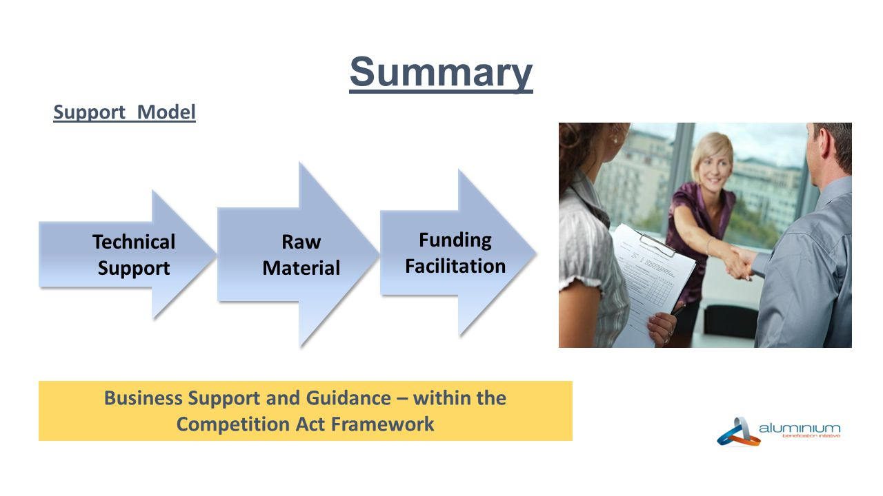 Business Support and Guidance – within the Competition Act Framework