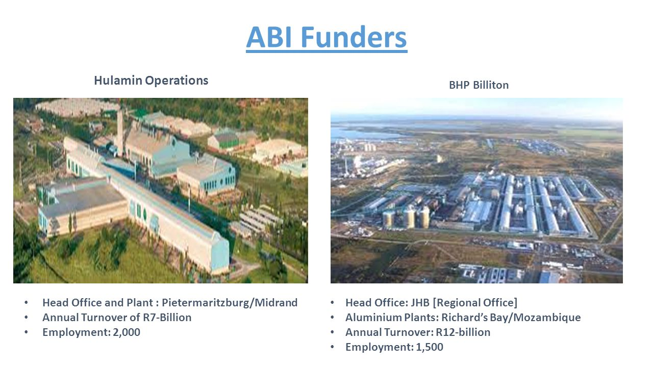 ABI Funders Hulamin Operations BHP Billiton