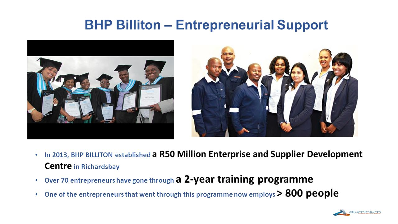 BHP Billiton – Entrepreneurial Support