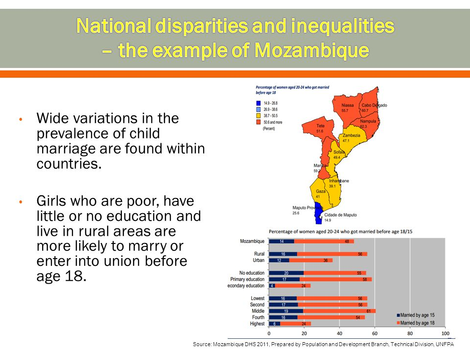 National disparities and inequalities – the example of Mozambique