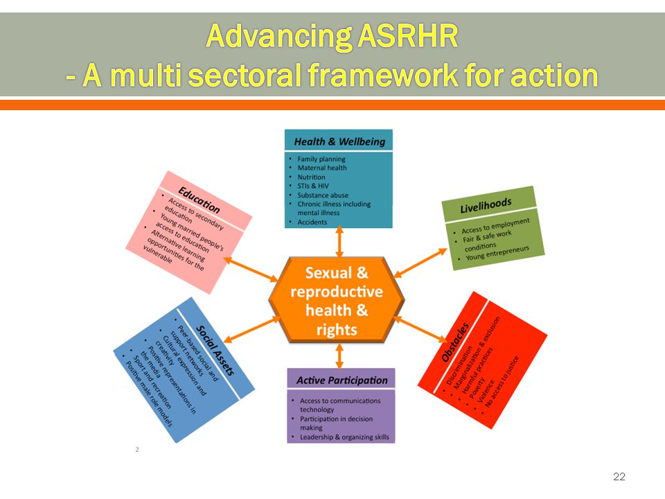 Advancing ASRHR - A multi sectoral framework for action
